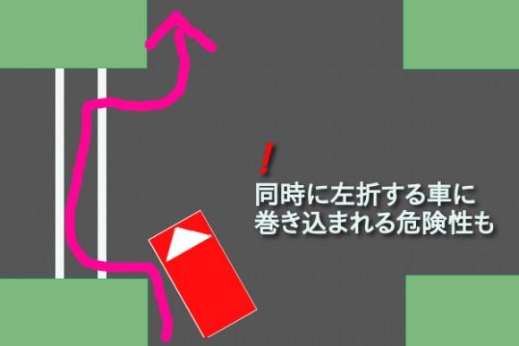 自転車横断帯には巻き込まれる危険生もある