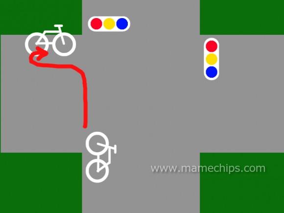 自転車で信号機付き交差点を右折する方法